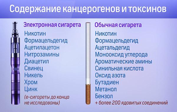 одноразовые электронные сигареты польза и вред для здоровья